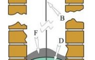 Isokoat repair process